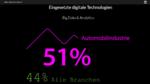 Grafik 51 Prozent setzen Big Data und Analytics ein