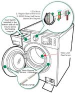 Waschanlagen-Anwendungen