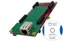 Netzwerk-Stack für TIs Delfino MCUs