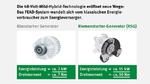 Schaeffler mit Reparaturlösung für 48-Volt-Hybride