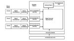 Modularer technischer Aufbau des 5G-Multisensors