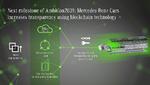 Blockchain für CO2-Transparenz