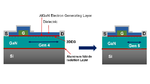 gallium nitride, GaN, Efficient Power Conversion, EPC