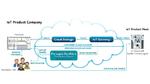 Cloud-Dienst für die Fernüberwachung und -diagnose