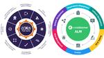 LDRA unterstützt Tools von Intland und Atlassian