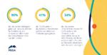 Pegasystems Customer-Experience-Studie 2020 Ergebnisse