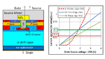 Fuji Electric, Silicon Carbide, SiC, MOSFET