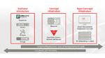 Kraftpakete aus  Server, Netzwerk  und Virtualisierung