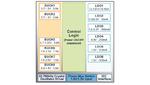 IoT-Geräte besitzen bestenfalls einen programmierbaren Power-Control-Sequenzer für eine exakt getaktete Ansteuerung.