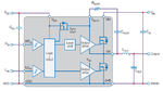 EPC2152, Gallium Nitride, GaN, Efficient Power Conversion, EPC