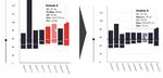 Bild 3. Vergleich der Referenzzeiträume für die Gesamttaktanalyse im Boxplott-Diagramm