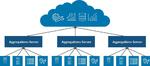 Der Aggregations-Server abstrahiert Geräteschnittstellen und stellt eine einheitliche Schnittstelle für die Kommunikation mit einer zentralen Plattform zur Verfügung.