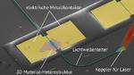 Neuer Ansatz für Opto-Bauteile