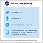 Fakten zum Start-up