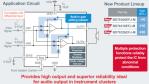 Die BD783xxEFJ-M-Serie besitzt eine Überstromschutzschaltung, eine integrierte thermische Abschaltung und eine Unterspannungssperrschaltung für eine zuverlässige Absicherung gegen Störfälle....