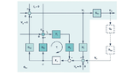 Analog Devices, Power Supplies, Power Management