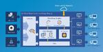 Die IntelliSpace AI Workflow Suite ist eine offene, herstellerneutrale Plattform, die sich nahtlos in die bestehende IT-Infrastruktur einfügt.