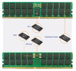 Platzierung auf dem DIMM: Der Temperatursensor ist zwischen den DDR-Chips platziert.