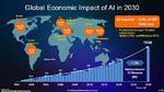 Ökonomischer Effekt von KI auf die Weltwertschaft bis 2030 nach Prognosen von PWC. Der Halbleitermarkt soll laut IMF bis 2030 auf 780 Mrd. Dollar wachsen.