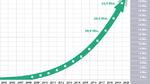 Profinet und IO-Link im Aufwind