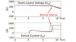 Littelfuse, Silicon Carbide, SiC-MOSFET
