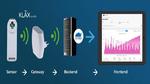 Zählerstände per Plug-and-Play über LoRaWAN übertragen