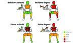 ADAC untersucht Verletzungsrisiko bei zukünftigen Sitzpositionen