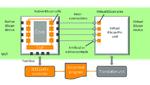 Bild 2. Prinzip der EmuBIT-Technologie.