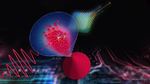 Die Frequenz des Terahertz-Pulses versiebenfachen