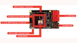 QSMP Evaluation Kit mit QS8M-MQ00 – NXP i.MX 8M-Mini Quad Core Cortex-A53