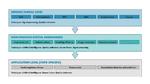 Schema Algorithmen-Ebenen für COPD-Anwedungsfall