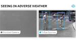 Denso evaluiert CMOS-basierte SWIR-Kamera von TriEye