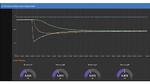 Anzeige der pH-Messwerte der vier Funksensoren des Demonstrators aus Bild 9. Die obere Linie (blau) zeigt den pH-Wert der Referenzlösung.
