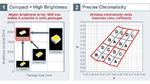 Moderne Beleuchtungslösungen für Automobilanwendungen