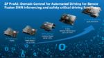 Bild 11. Dr. Manuel Götz vom ZF AI & Cybersecurity Center erläuterte in seinem Vortrag das Thema »Auswirkungen von künstlicher Intelligenz auf den Weg zum autonomen Fahren«. Für die Steuerung von Fahrzeugdomänen setzt das Unternehmen auf die eigenen