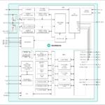 Vereinfachtes Blockschaltbild des MAXM86146: Im analogen Frontend sind zwei getrennte Messkanäle und LED-Treiber integriert. Als MCU wird ein ARM Cortex-M4 verwendet.