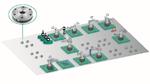 Das flexible Produktionssystem macht unabhängig von Einzelmaschinen. So lassen sich etwa mit Koppeln und Entkoppeln nach Bedarf Produktivitätssteigerungen erreichen.