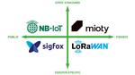 Mioty adressiert private LPWANs mit einem offenen Standard
