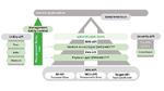 Der Software-Stack für Mioty-Endgeräte wurde mit einer separaten Hardware-Abstraktionsschicht (HAL, Hardware Abstraction Layer) ausgeführt, um Anpassungen an neue Transceiver-ICs schnell und effizient realisieren zu können