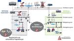 Netzstabilisierende Systemdienstleistungen ohne Großkraftwerke?