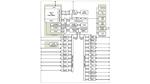 Bild 2. Die RISC-V-Mikrocontroller-Familie GD32V von GigaDevice umfasst 14 Derivate mit verschiedenen Speichergrößen und den Gehäusen QFN36, LQFP48, LQFP64 und LQFP100.
