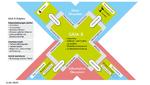 Dateninfrastruktur und Ökosystem von GAIA-X.