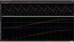 Bild 1 verdeutlicht am Beispiel einer Simulationsausgabe aus dem LPA87525-Q1-Transientenmodell in PSpice für TI. Dieses Diagramm zeigt den Strom durch die Spule und die Eingangs-/Ausgangsspannung aller vier Kanäle eines Abwärtswandlers während der St