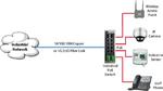 PoE-Switch für stromhungrige IoT-Geräte