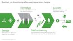 Spatenstich für erste industrielle Schweizer Power-to-Gas-Anlage