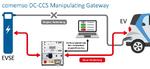 Ladestation CCS Filter