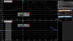 Die Diagramme Z1I1 und Z1I2 zeigen das Stromsignal, das mit Hilfe eines externen Shunts mit zwei Empfindlichkeiten gemessenen wurde; Z1I2 zoomt dabei auf die kleinen Signale im 1,2 µA-Bereich