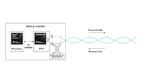 Bild 5. Zur Versorgung von Endgeräten kann beim Single-Pair-Ethernet-Standard eine Gleichspannung in die Datenleitung eingespeist werden (PoDL: Power over Data Line).