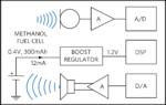 Blockschaltbild für ein methanolbetriebenes Hörgerät