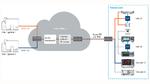 Eine Messtechnik-Cloud, wie sie Rohde & Schwarz für sich selbst betreibt und auch bei Kunden einrichten könnte. Geräte und Gerätegruppen lassen sich darüber von beliebigen Orten aus nutzen